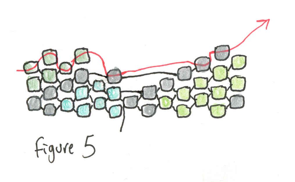 1104.diagonal-bead-figure-5
