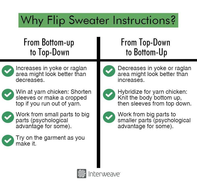 a69893b722f6e Flip Your Sweater  Convert a Sweater Pattern