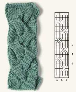 New Ideas In Knitted Cables Interweave