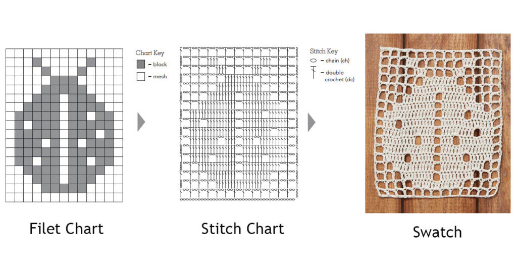 7 Tips And Tricks For Perfect Filet Crochet Interweave