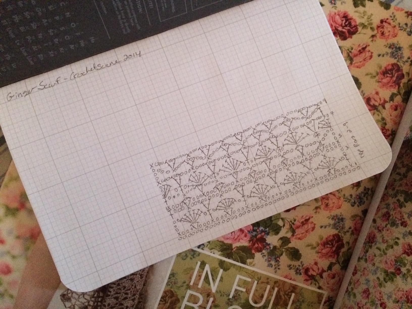 Crochet Stitch Pattern Diagram