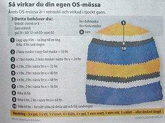 Swedish hat pattern scan