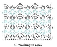 crochet stitch diagrams are a great way to crochet  learn how to se them
