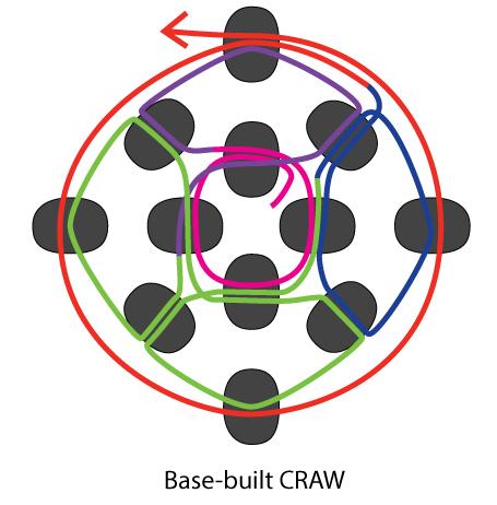 base built CRAW