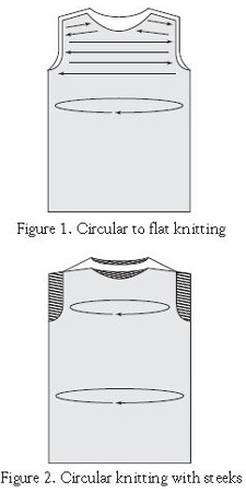 Using steeks in color knitting