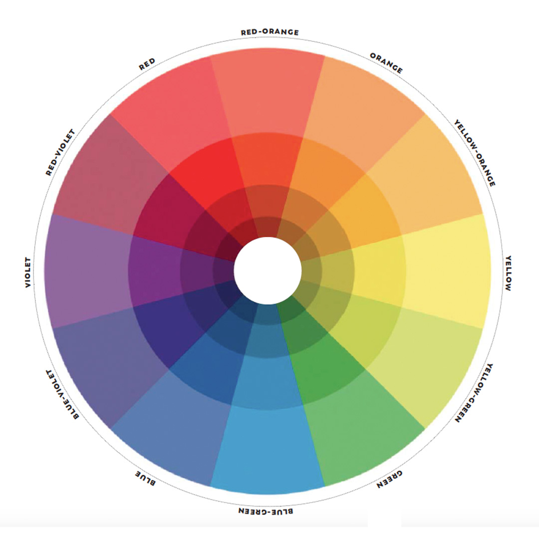 A color wheel is a great tool to have on hand as you get comfortable experimenting with colors in your gradient knitting. Find more basic tips color theory in relation to gradients, check out Gradient Style. © F+W Media, Inc.