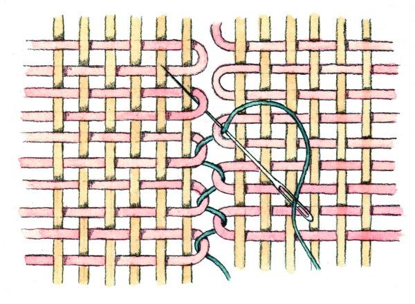 Stitching Two Panels