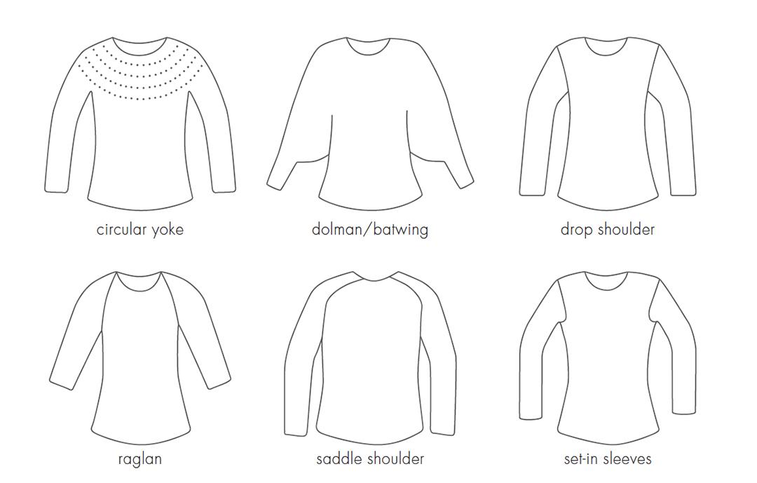 Sweater Types, graphic ©F+W Media, Inc.
