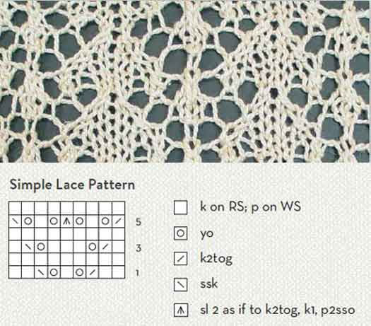 Lace-Chart-BLOG