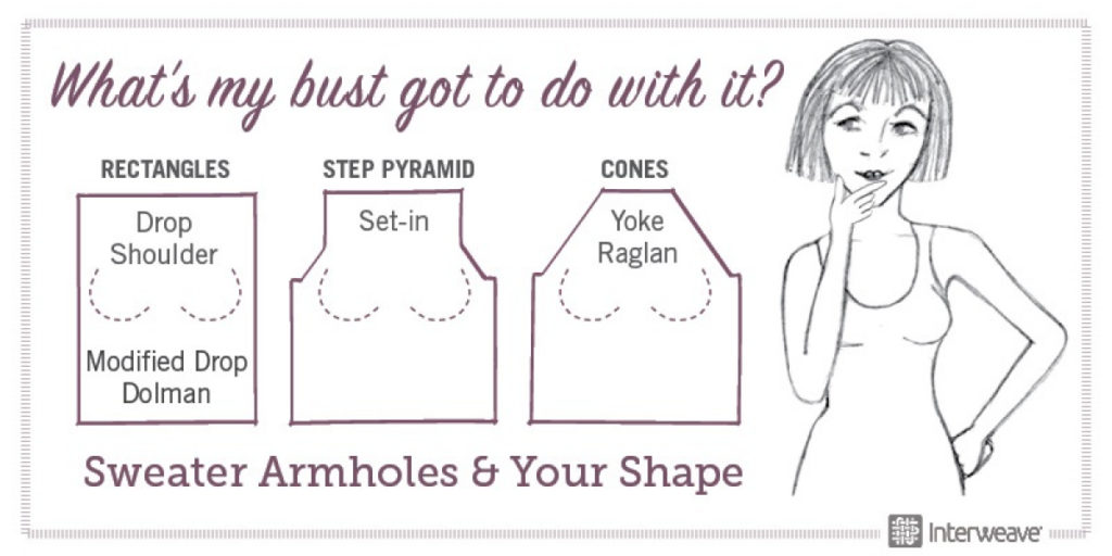 Lisa's List: 6 Armholes and How to Make them Work for Your Body