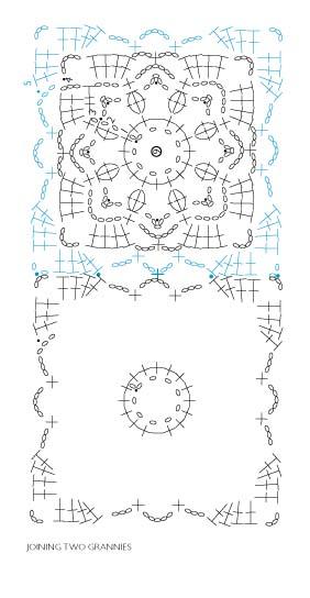 Maggie Wrap Top Stitch Diagram