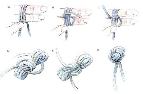 Monkey's Fist Illustration