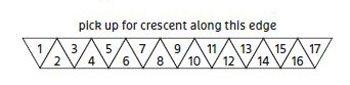 The Ojo de Dios Shawl diagram. Stitches are picked up  across the top nine triangles, 28 stitches per triangle.