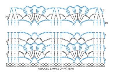 Learn To Read Crochet Stitch Diagrams Interweave