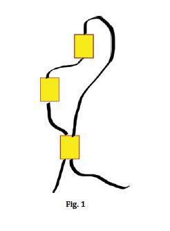 Birck stitch basics, figure 1