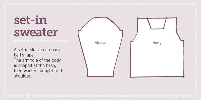 5b6c0b27a333 Lisa s List  6 Armholes and How to Make them Work for Your Body ...