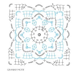 How To Follow Stitch Diagrams For Crocheted Motif Garments Interweave