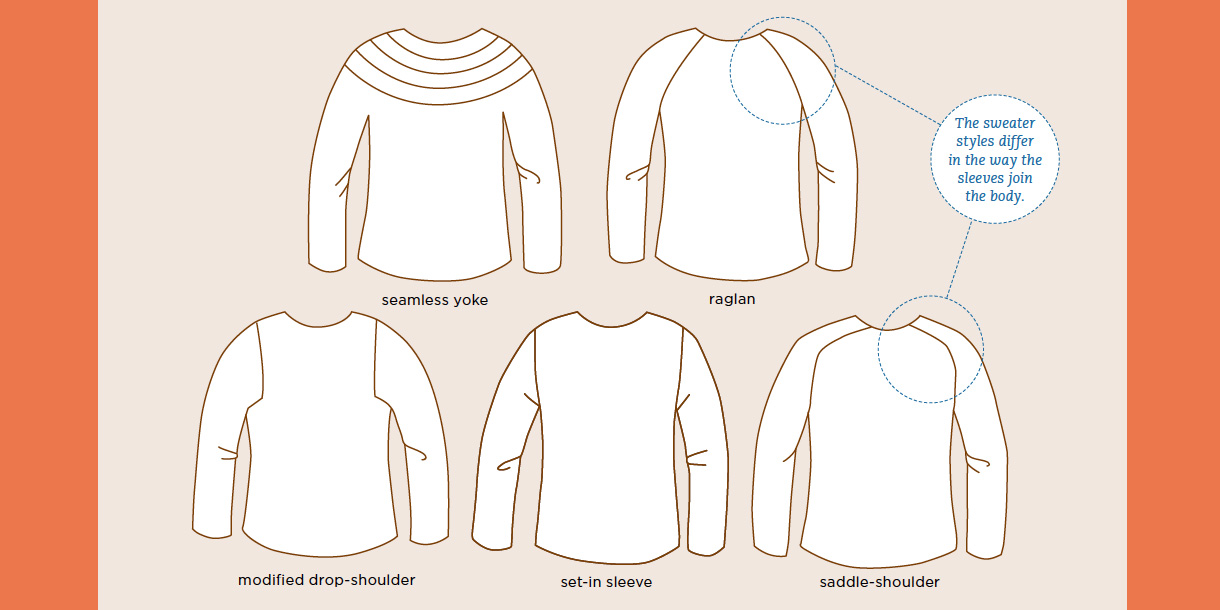 7e204361f436 5 Top-Down Sweater Styles Explained