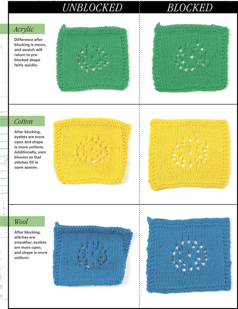 8e3cc089e The type of yarn used in your knits matters when you are ready for blocking  knitting