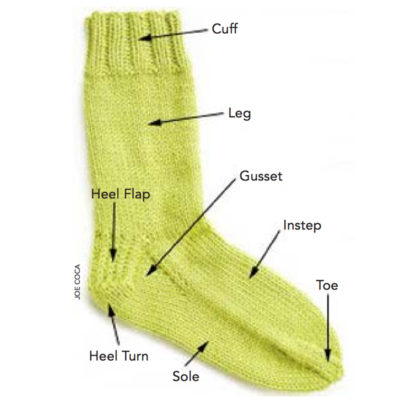 Learn how to knit a sock in this free guide.