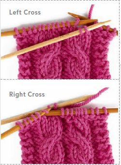 2e62e047a91e Learn how to knit a cable with left cross or right cross in this  comprehensive guide