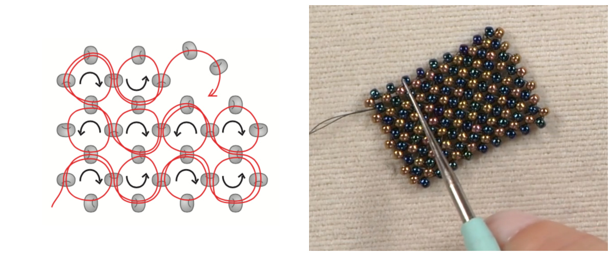 In the basic RAW thread path, each unit is made up of four beads. These beads are shared among multiple units.
