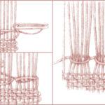 Yarn Counts
